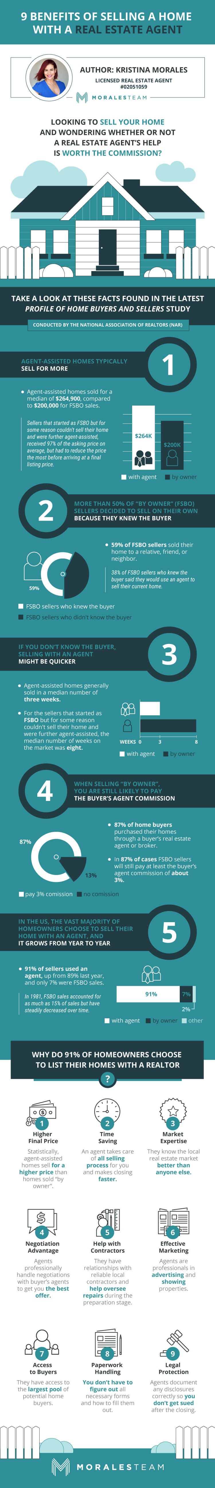 Infographic: Benefits of Hiring a Realtor to Sell a House in Houston TX